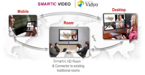 SMARTICvideo_set_up